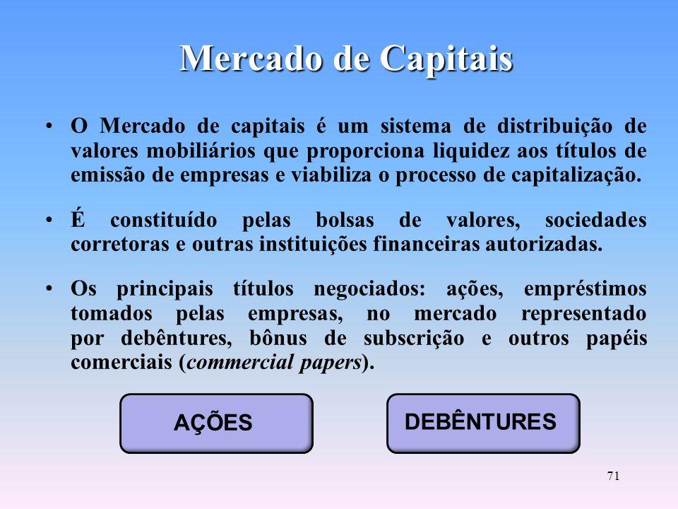 70 Está estruturado para suprir as necessidades de investimento dos agentes econômicos, por meio de diversas modalidades de financiamento a médio e lo