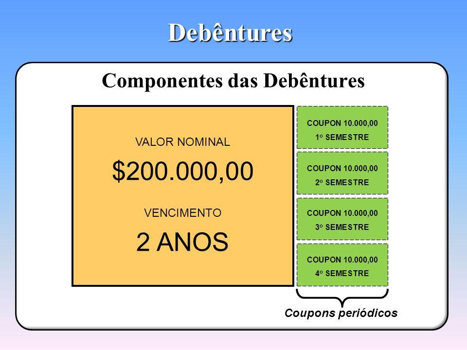 Nas Debêntures há a presença de coupons periódicos. Debêntures