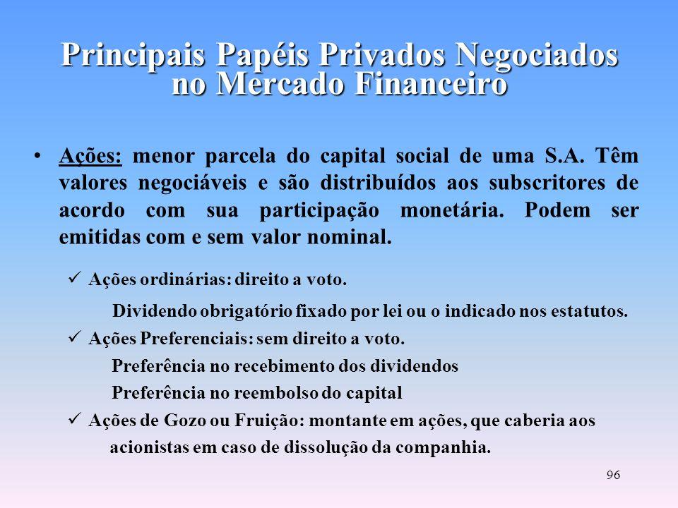 95 Principais Papéis Privados Negociados no Mercado Financeiro Ações Depositary Receipts Commercial Papers e Export Notes Debêntures Letras de Câmbio