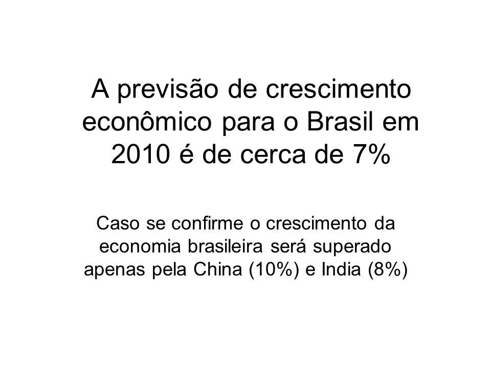 A previsão de crescimento econômico para o Brasil em 2010 é de cerca de 7% Caso se confirme o crescimento da economia brasileira será superado apenas