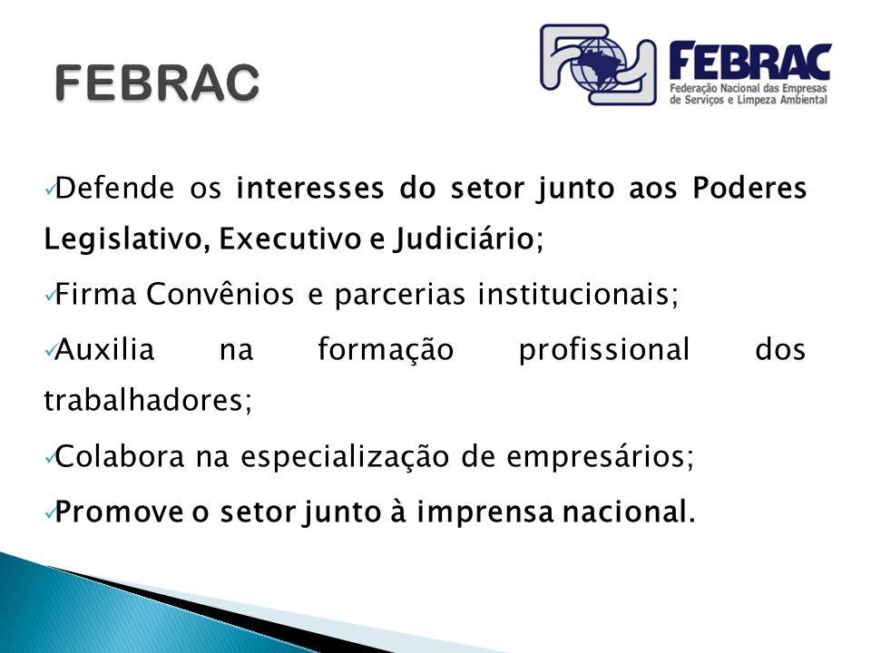 Defende os interesses do setor junto aos Poderes Legislativo, Executivo e Judiciário; Firma Convênios e parcerias institucionais; Auxilia na formação
