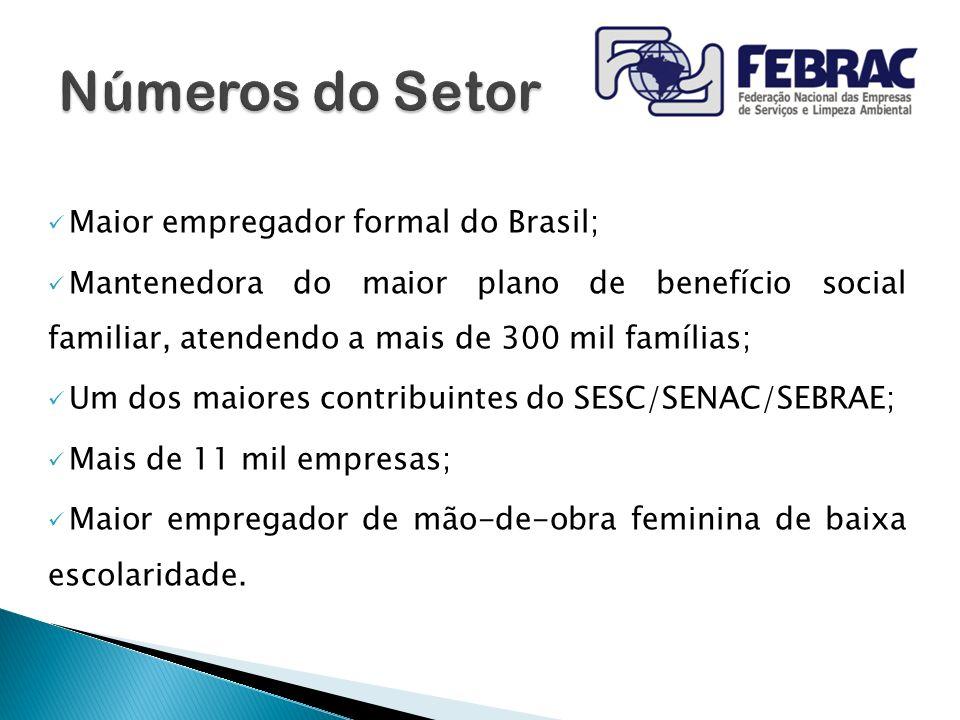 Maior empregador formal do Brasil; Mantenedora do maior plano de benefício social familiar, atendendo a mais de 300 mil famílias; Um dos maiores contr