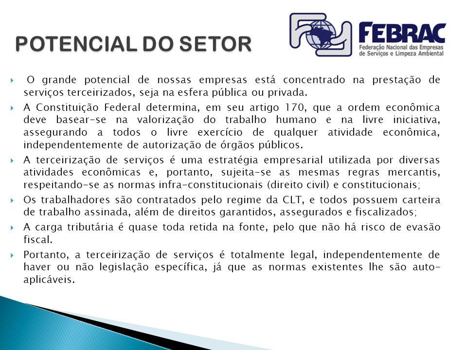 O grande potencial de nossas empresas está concentrado na prestação de serviços terceirizados, seja na esfera pública ou privada. A Constituição Feder
