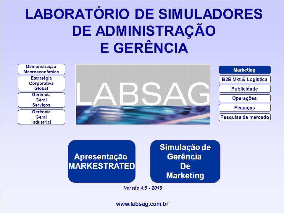 www.labsag.com.br 100.000 unidades Produção Acumulada Custo Variável de Produção (Custo de transferência) Efeito do Projeto P&D de redução de custos Produtividade acumulada Com a experiência Custo Inicial dado a P & D Benefícios da Produtividade