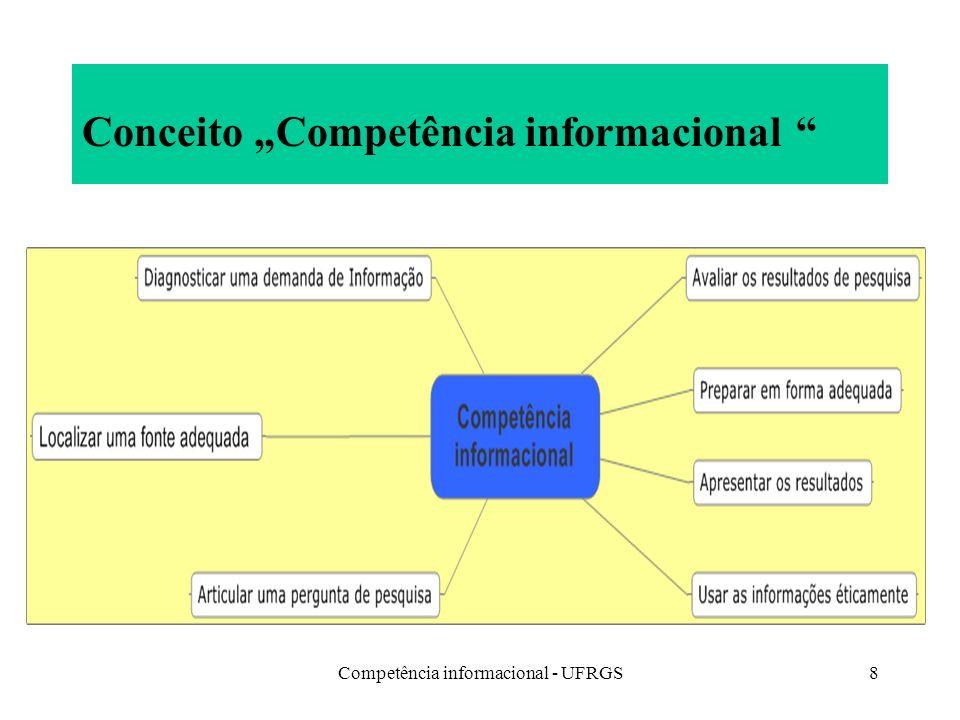 Competência informacional - UFRGS9 Disposição do bloco temático Introdução do assunto (grafico e verbal) Questões típicas e estratégias de busca Fontes dos dados (Na internet ou nas bases de dados) Materiais complementares (Artigos, seleção de links, manuais na internet)