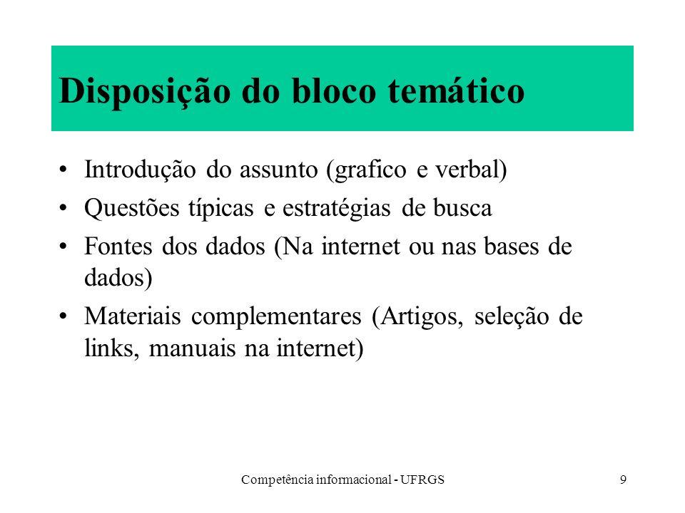 Competência informacional - UFRGS9 Disposição do bloco temático Introdução do assunto (grafico e verbal) Questões típicas e estratégias de busca Fonte