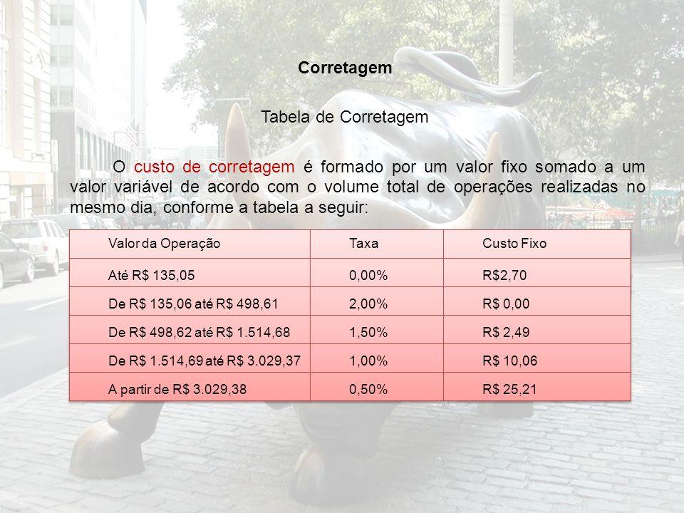 Corretagem Tabela de Corretagem O custo de corretagem é formado por um valor fixo somado a um valor variável de acordo com o volume total de operações