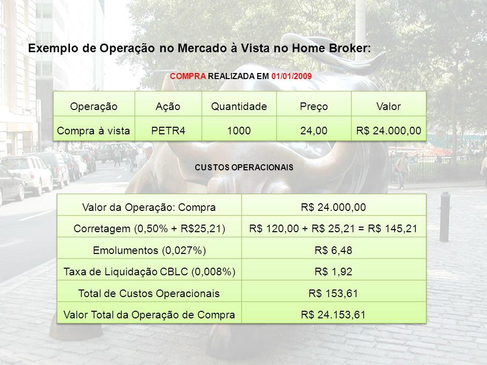 Exemplo de Operação no Mercado à Vista no Home Broker: CUSTOS OPERACIONAIS COMPRA REALIZADA EM 01/01/2009