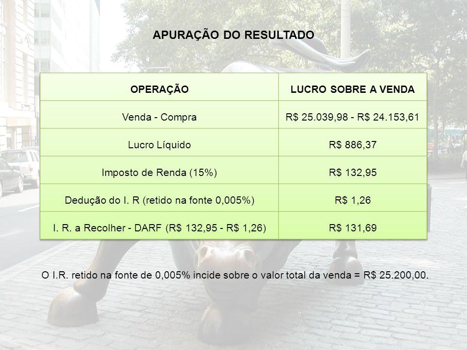 APURAÇÃO DO RESULTADO O I.R. retido na fonte de 0,005% incide sobre o valor total da venda = R$ 25.200,00.