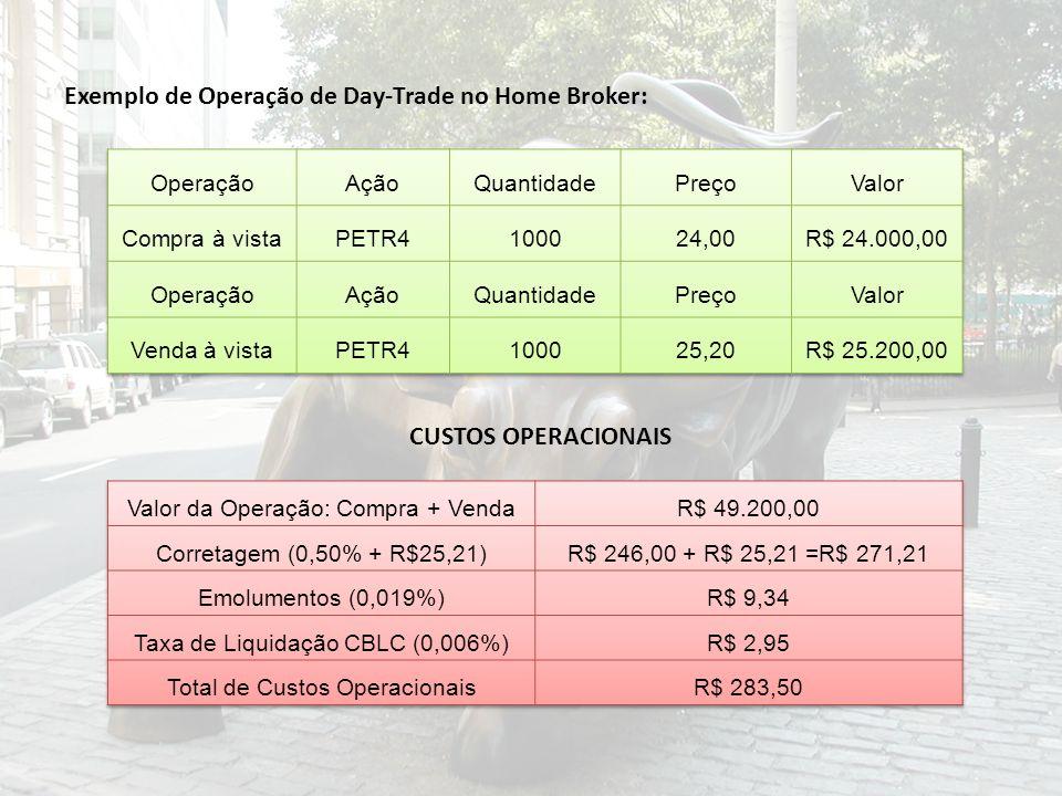 Exemplo de Operação de Day-Trade no Home Broker: CUSTOS OPERACIONAIS
