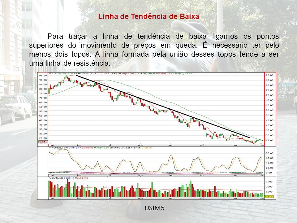 Linha de Tendência de Baixa Para traçar a linha de tendência de baixa ligamos os pontos superiores do movimento de preços em queda. É necessário ter p