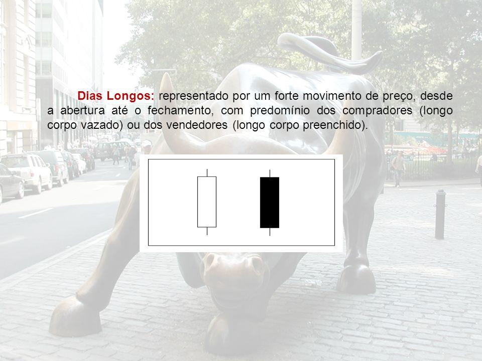 Dias Longos: representado por um forte movimento de preço, desde a abertura até o fechamento, com predomínio dos compradores (longo corpo vazado) ou d