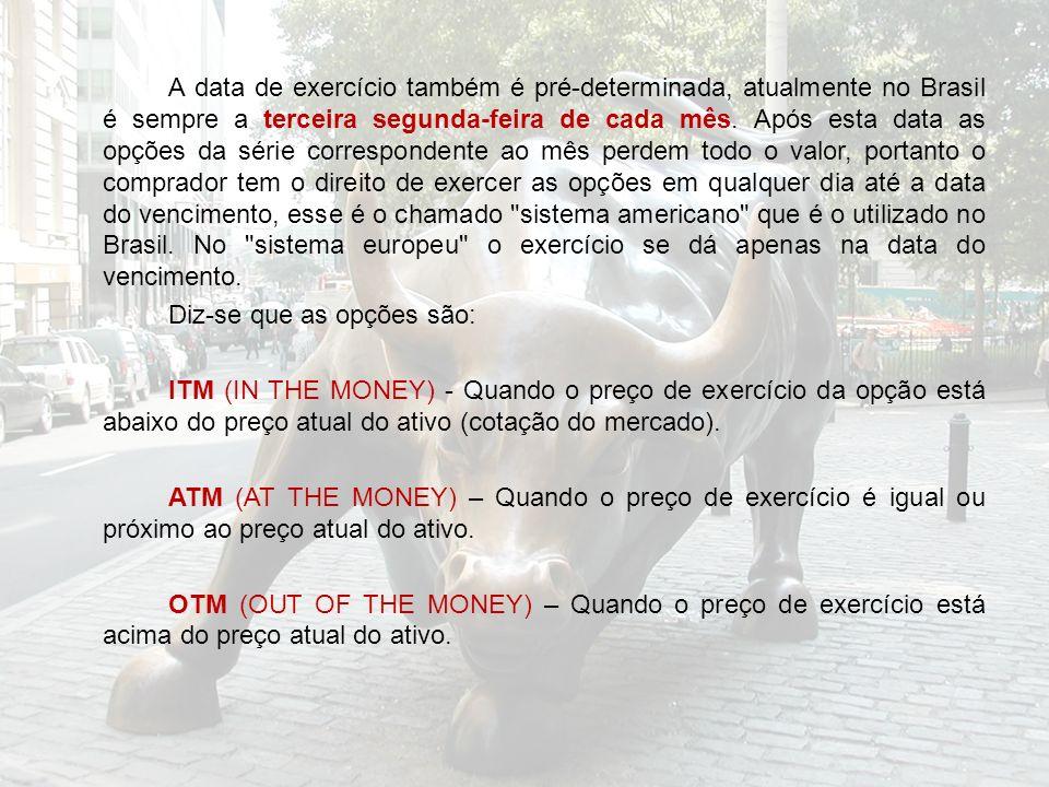 A data de exercício também é pré-determinada, atualmente no Brasil é sempre a terceira segunda-feira de cada mês. Após esta data as opções da série co