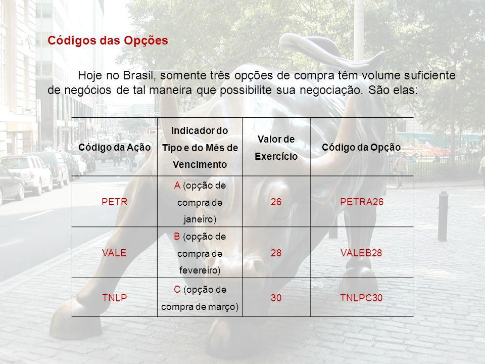 Códigos das Opções Hoje no Brasil, somente três opções de compra têm volume suficiente de negócios de tal maneira que possibilite sua negociação. São