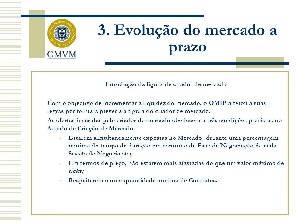 Introdução da figura de criador de mercado Com o objectivo de incrementar a liquidez do mercado, o OMIP alterou a suas regras por forma a prever a a figura do criador de mercado.
