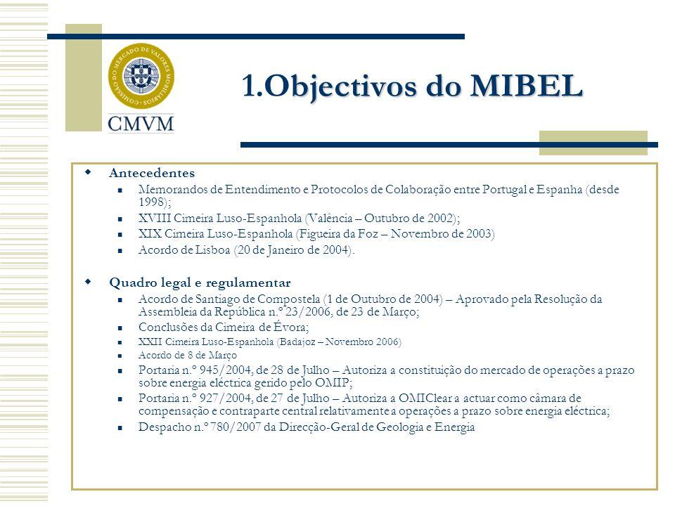 Antecedentes Memorandos de Entendimento e Protocolos de Colaboração entre Portugal e Espanha (desde 1998); XVIII Cimeira Luso-Espanhola (Valência – Outubro de 2002); XIX Cimeira Luso-Espanhola (Figueira da Foz – Novembro de 2003) Acordo de Lisboa (20 de Janeiro de 2004).