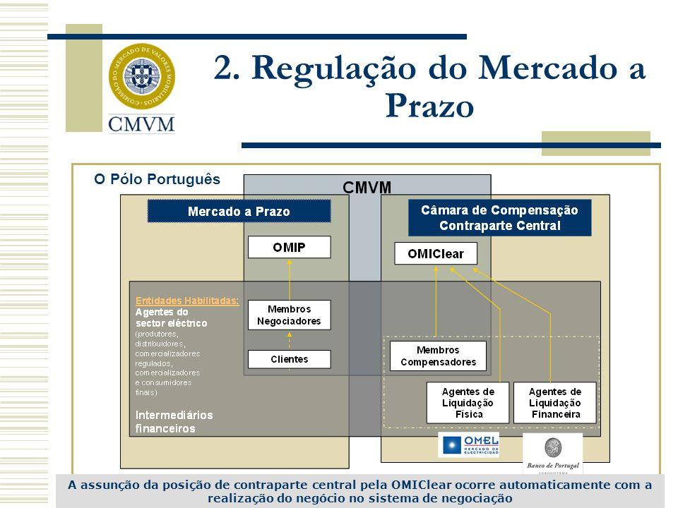 A assunção da posição de contraparte central pela OMIClear ocorre automaticamente com a realização do negócio no sistema de negociação O Pólo Português 2.