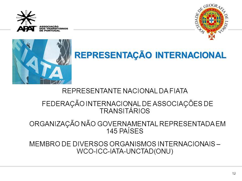 11 A APAT representa a nível nacional as empresas transitárias titulares de alvará para o exercício da actividade 254 empresas 4500 trabalhadores Volu