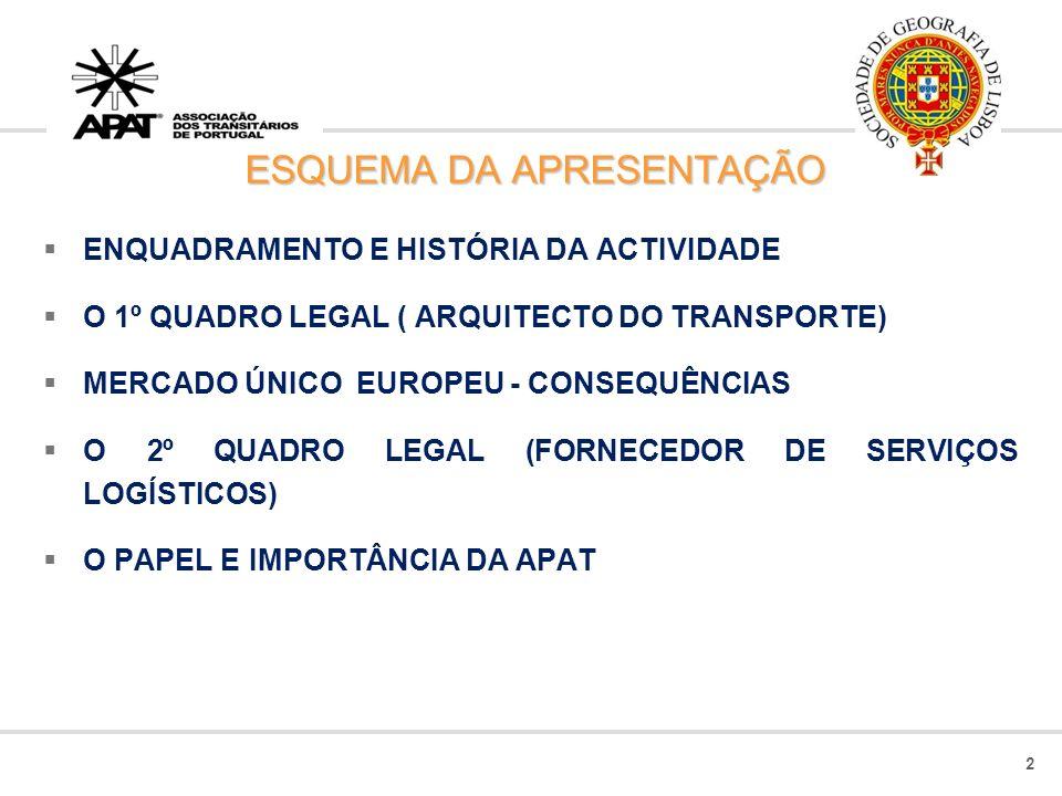 ESQUEMA DA APRESENTAÇÃO ENQUADRAMENTO E HISTÓRIA DA ACTIVIDADE O 1º QUADRO LEGAL ( ARQUITECTO DO TRANSPORTE) MERCADO ÚNICO EUROPEU - CONSEQUÊNCIAS O 2º QUADRO LEGAL (FORNECEDOR DE SERVIÇOS LOGÍSTICOS) O PAPEL E IMPORTÂNCIA DA APAT 2