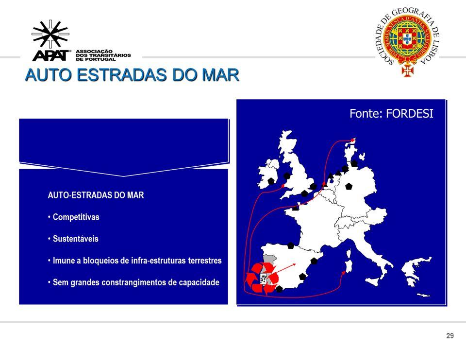 28 AUTO ESTRADAS DO MAR MEDITERRÂNEO SUDESTE MEDITERRÂNEO SUDOESTE ATLÂNTICO OCIDENTAL MAR BÁLTICO