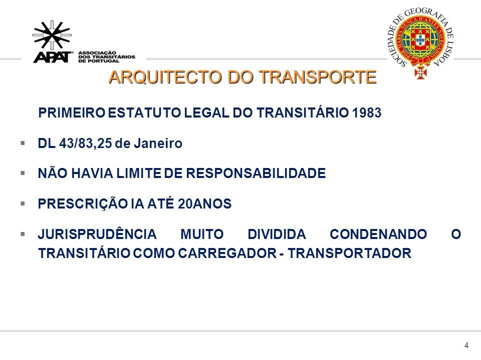 ARQUITECTO DO TRANSPORTE Transitários aparecem ligados aos Agentes de Navegação e Transporte Marítimo, principal modo de transporte da época Empresas