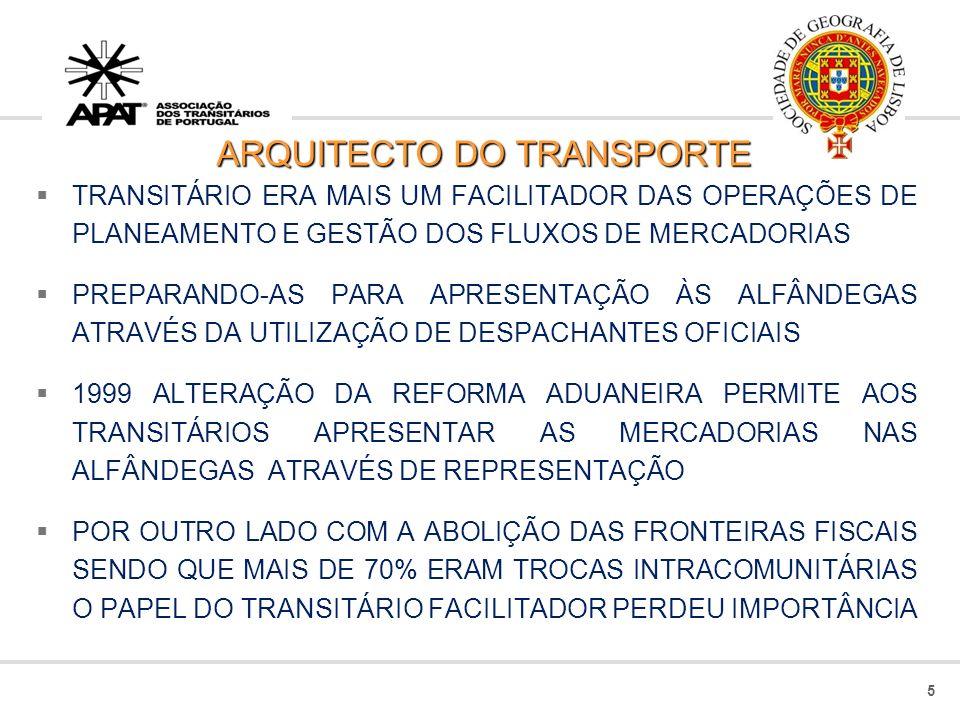 ARQUITECTO DO TRANSPORTE TRANSITÁRIO ERA MAIS UM FACILITADOR DAS OPERAÇÕES DE PLANEAMENTO E GESTÃO DOS FLUXOS DE MERCADORIAS PREPARANDO-AS PARA APRESENTAÇÃO ÀS ALFÂNDEGAS ATRAVÉS DA UTILIZAÇÃO DE DESPACHANTES OFICIAIS 1999 ALTERAÇÃO DA REFORMA ADUANEIRA PERMITE AOS TRANSITÁRIOS APRESENTAR AS MERCADORIAS NAS ALFÂNDEGAS ATRAVÉS DE REPRESENTAÇÃO POR OUTRO LADO COM A ABOLIÇÃO DAS FRONTEIRAS FISCAIS SENDO QUE MAIS DE 70% ERAM TROCAS INTRACOMUNITÁRIAS O PAPEL DO TRANSITÁRIO FACILITADOR PERDEU IMPORTÂNCIA 5