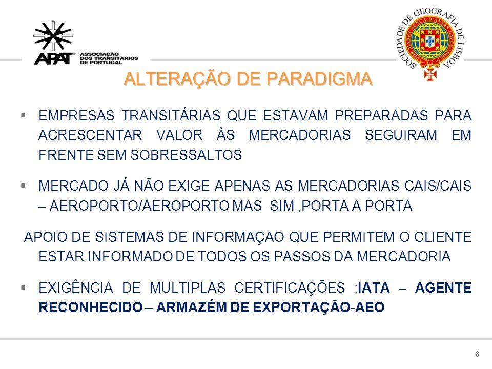 ALTERAÇÃO DE PARADIGMA EMPRESAS TRANSITÁRIAS QUE ESTAVAM PREPARADAS PARA ACRESCENTAR VALOR ÀS MERCADORIAS SEGUIRAM EM FRENTE SEM SOBRESSALTOS MERCADO JÁ NÃO EXIGE APENAS AS MERCADORIAS CAIS/CAIS – AEROPORTO/AEROPORTO MAS SIM,PORTA A PORTA APOIO DE SISTEMAS DE INFORMAÇAO QUE PERMITEM O CLIENTE ESTAR INFORMADO DE TODOS OS PASSOS DA MERCADORIA EXIGÊNCIA DE MULTIPLAS CERTIFICAÇÕES :IATA – AGENTE RECONHECIDO – ARMAZÉM DE EXPORTAÇÃO-AEO 6