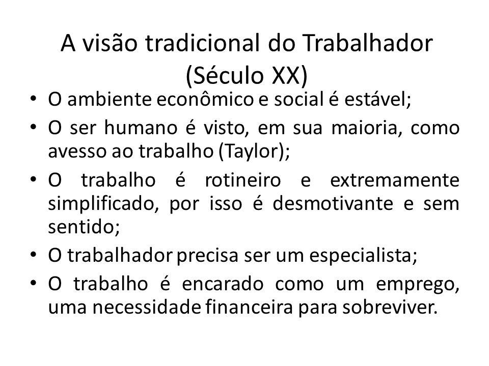 A visão tradicional do Trabalhador (Século XX) O ambiente econômico e social é estável; O ser humano é visto, em sua maioria, como avesso ao trabalho