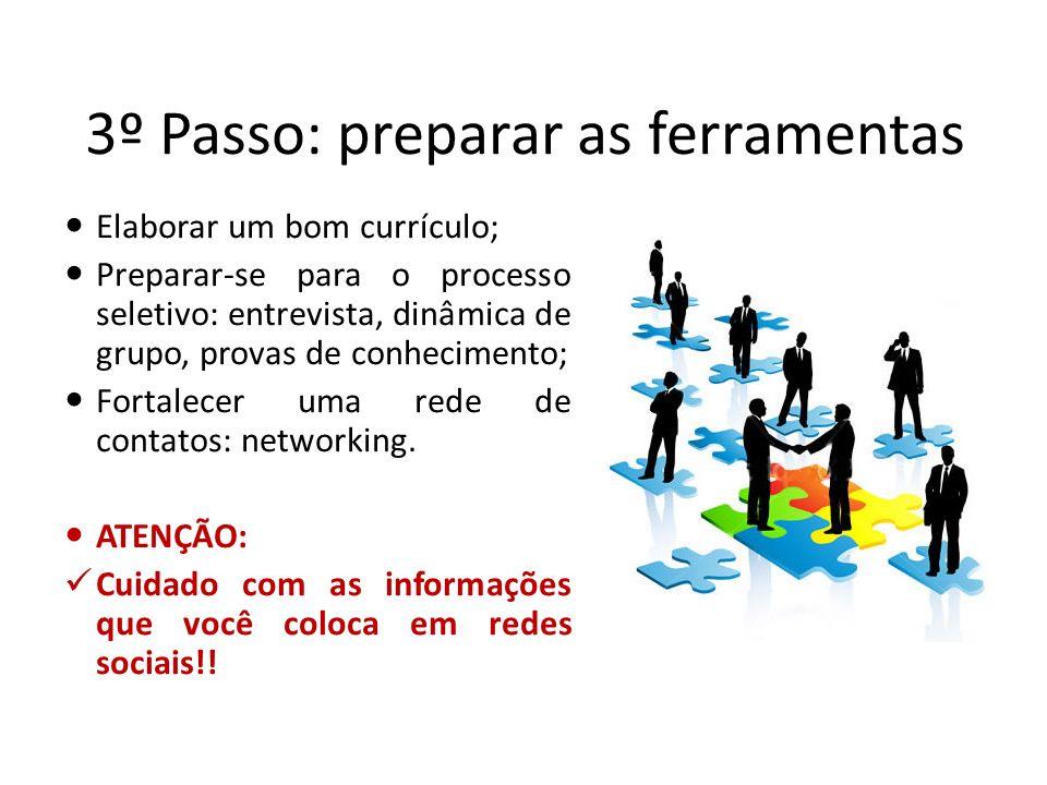 3º Passo: preparar as ferramentas Elaborar um bom currículo; Preparar-se para o processo seletivo: entrevista, dinâmica de grupo, provas de conhecimen