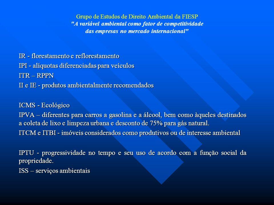 Grupo de Estudos de Direito Ambiental da FIESP