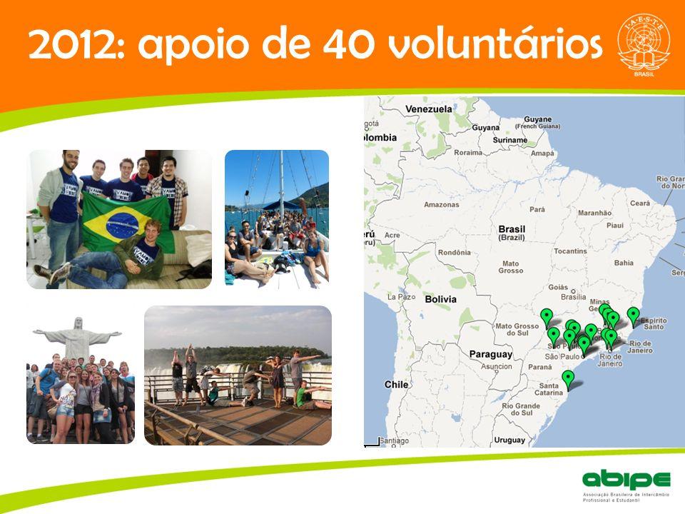 Quem é a ABIPE? 2012: apoio de 40 voluntários