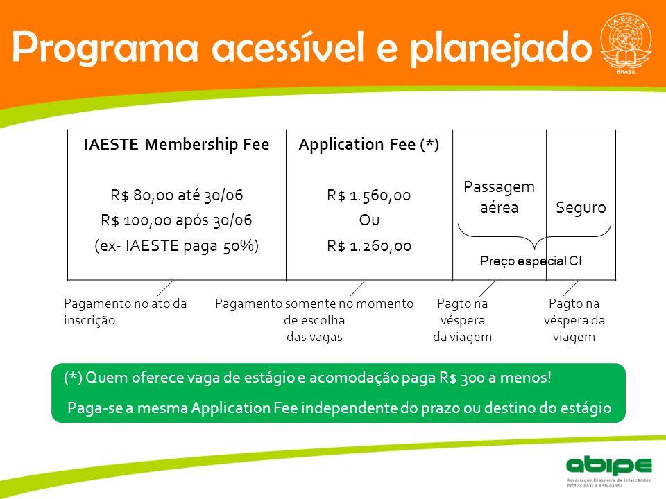 Programa acessível e planejado Pagamento no ato da inscrição Pagamento somente no momento de escolha das vagas Pagto na véspera da viagem Pagto na véspera da viagem IAESTE Membership Fee R$ 80,00 até 30/06 R$ 100,00 após 30/06 (ex- IAESTE paga 50%) Application Fee (*) R$ 1.560,00 Ou R$ 1.260,00 Passagem aéreaSeguro Preço especial CI (*) Quem oferece vaga de estágio e acomodação paga R$ 300 a menos.