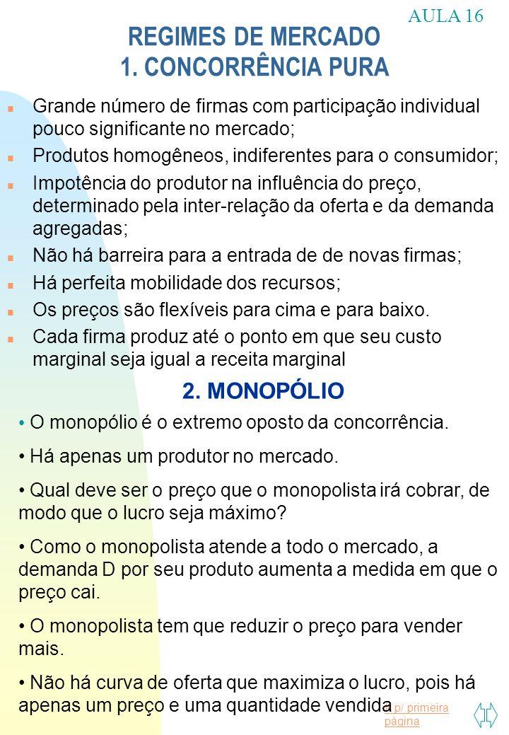 Ir p/ primeira página REGIMES DE MERCADO 3.