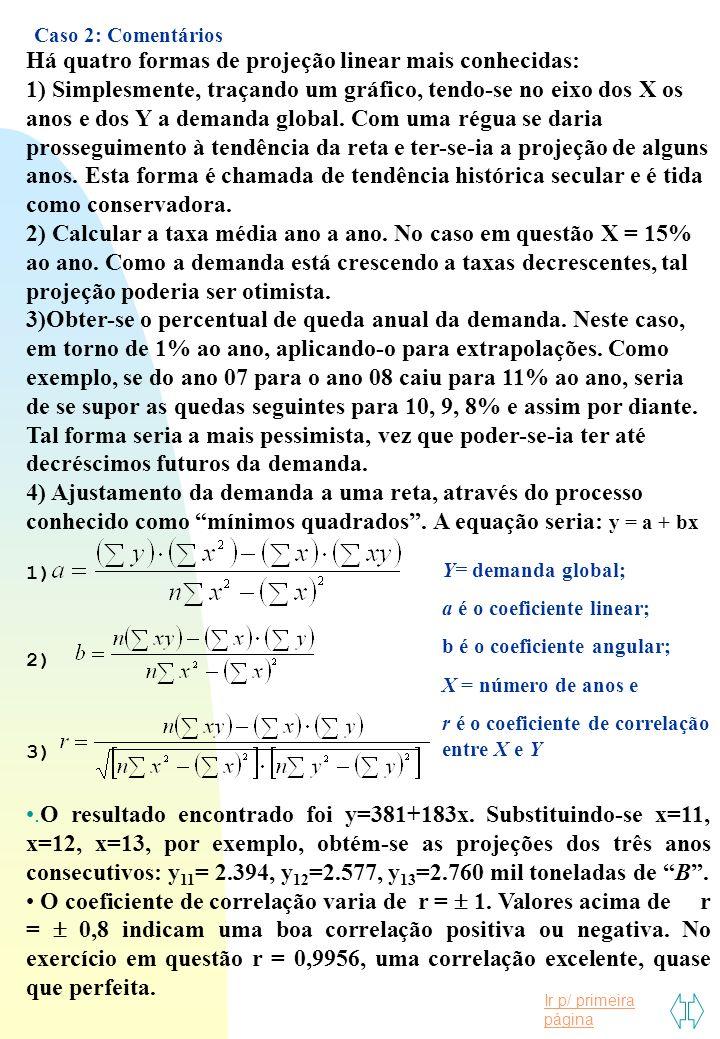Ir p/ primeira página Há quatro formas de projeção linear mais conhecidas: 1) Simplesmente, traçando um gráfico, tendo-se no eixo dos X os anos e dos