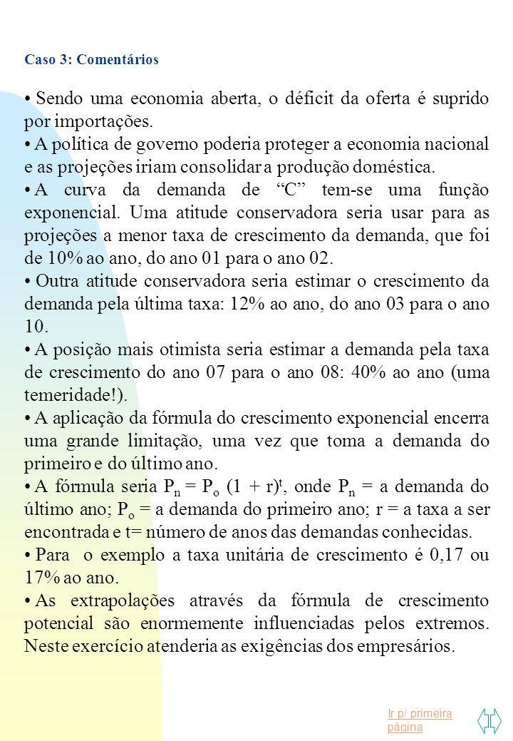 Ir p/ primeira página Caso 3: Comentários Sendo uma economia aberta, o déficit da oferta é suprido por importações. A política de governo poderia prot
