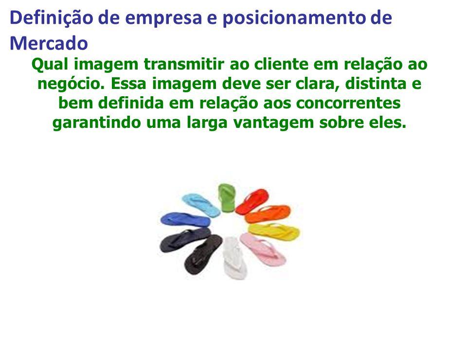 Definição de empresa e posicionamento de Mercado Qual imagem transmitir ao cliente em relação ao negócio. Essa imagem deve ser clara, distinta e bem d