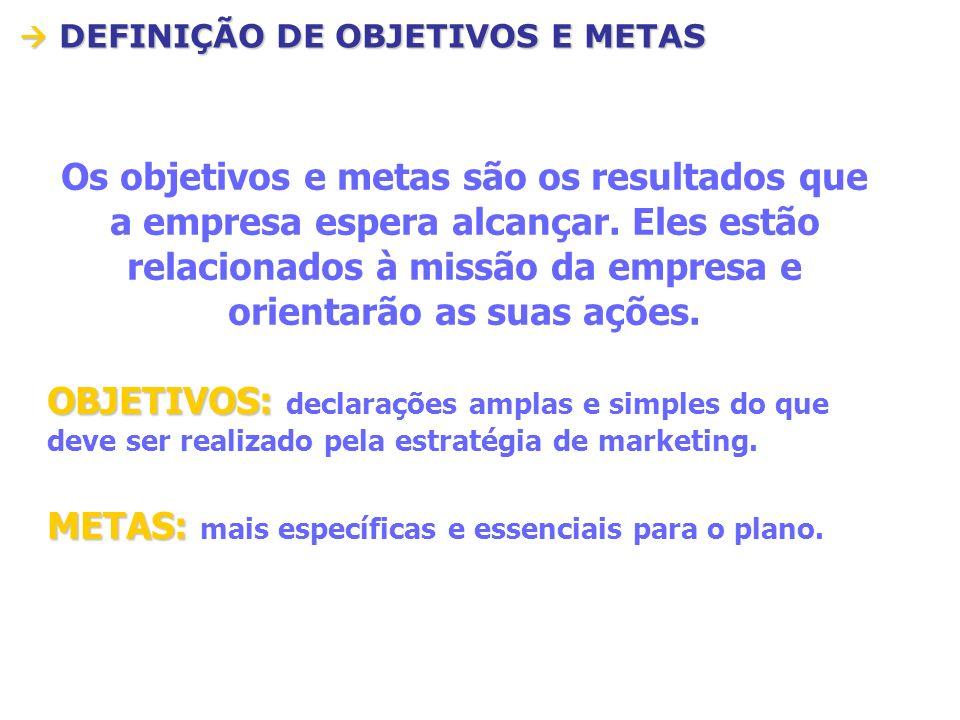 DEFINIÇÃO DE OBJETIVOS E METAS DEFINIÇÃO DE OBJETIVOS E METAS Os objetivos e metas são os resultados que a empresa espera alcançar. Eles estão relacio