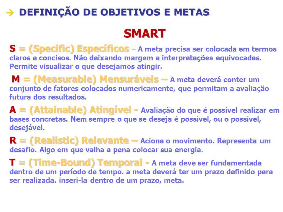 SMART S = (Specific) Específicos – A meta precisa ser colocada em termos claros e concisos. Não deixando margem a interpretações equivocadas. Permite