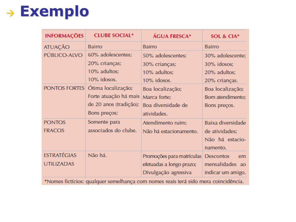 Exemplo Exemplo