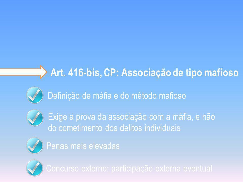 Art. 416-bis, CP: Associação de tipo mafioso Definição de máfia e do método mafiosoConcurso externo: participação externa eventualPenas mais elevadas