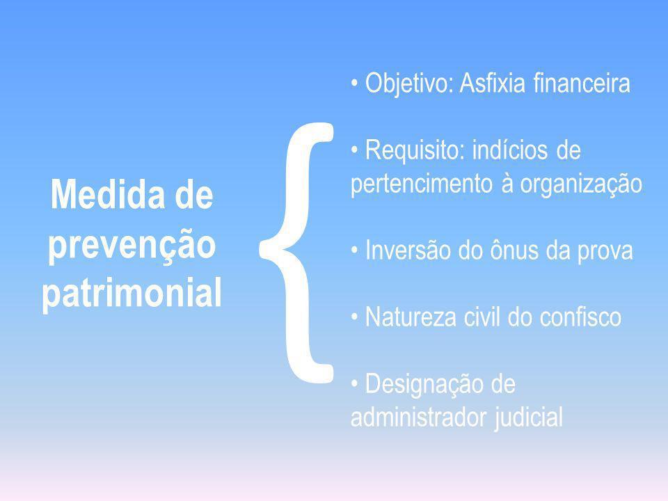 Medida de prevenção patrimonial { Objetivo: Asfixia financeira Requisito: indícios de pertencimento à organização Inversão do ônus da prova Natureza c