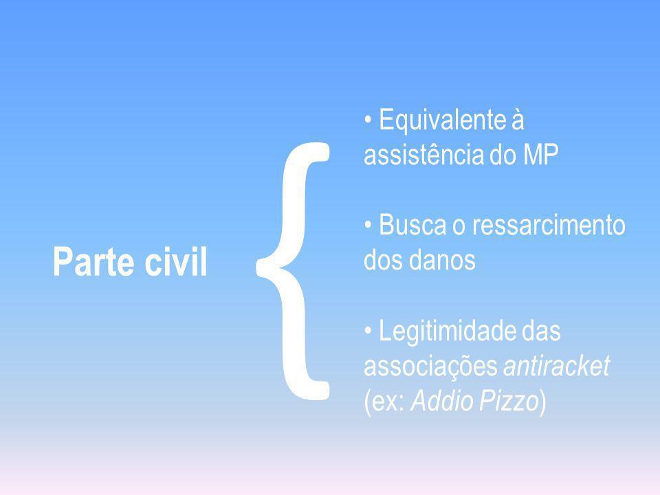 Parte civil { Equivalente à assistência do MP Busca o ressarcimento dos danos Legitimidade das associações antiracket (ex: Addio Pizzo )