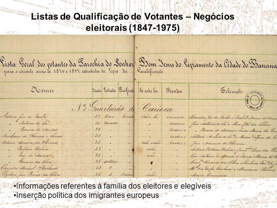 Listas de Qualificação de Votantes – Negócios eleitorais (1847-1975) Informações referentes à família dos eleitores e elegíveis Inserção política dos