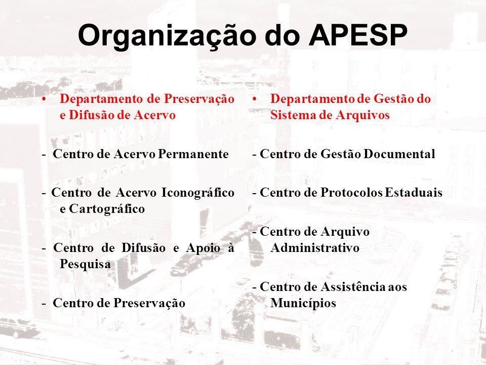 Organização do APESP Departamento de Preservação e Difusão de Acervo - Centro de Acervo Permanente - Centro de Acervo Iconográfico e Cartográfico - Ce