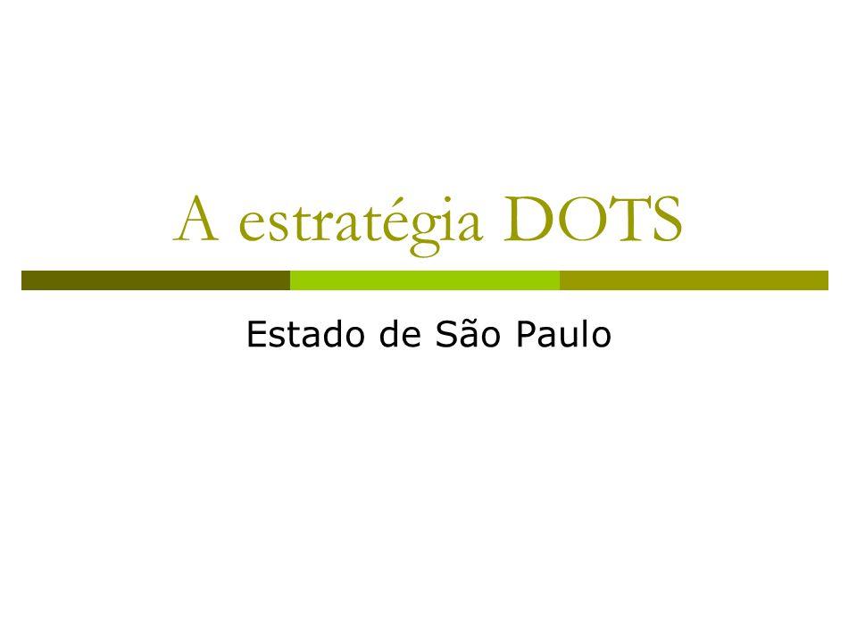 A estratégia DOTS Estado de São Paulo