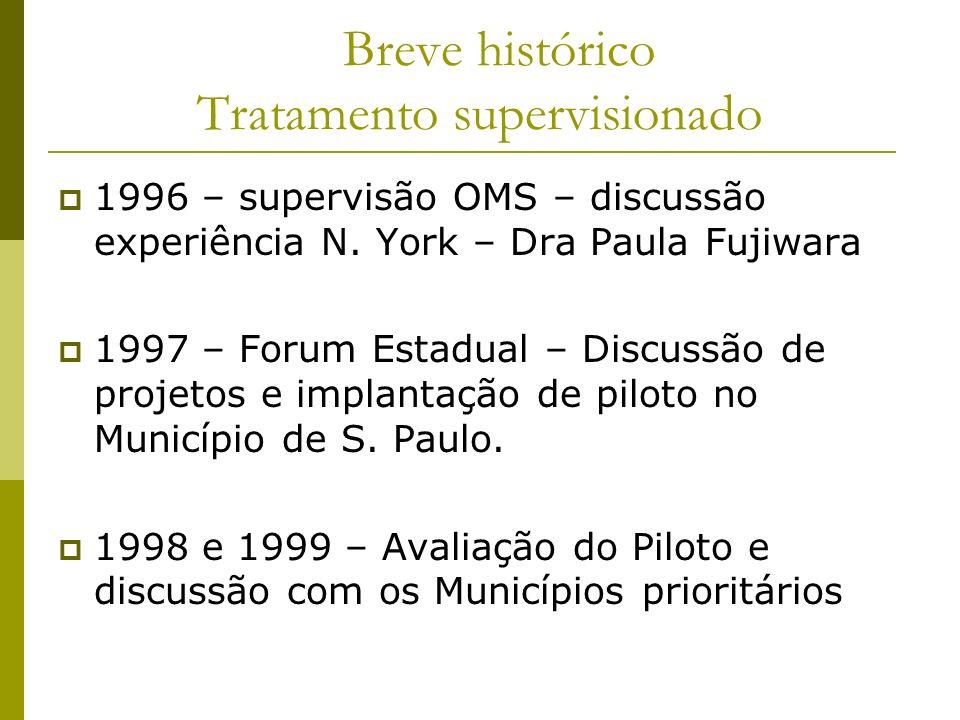 Breve histórico Tratamento supervisionado 1996 – supervisão OMS – discussão experiência N.