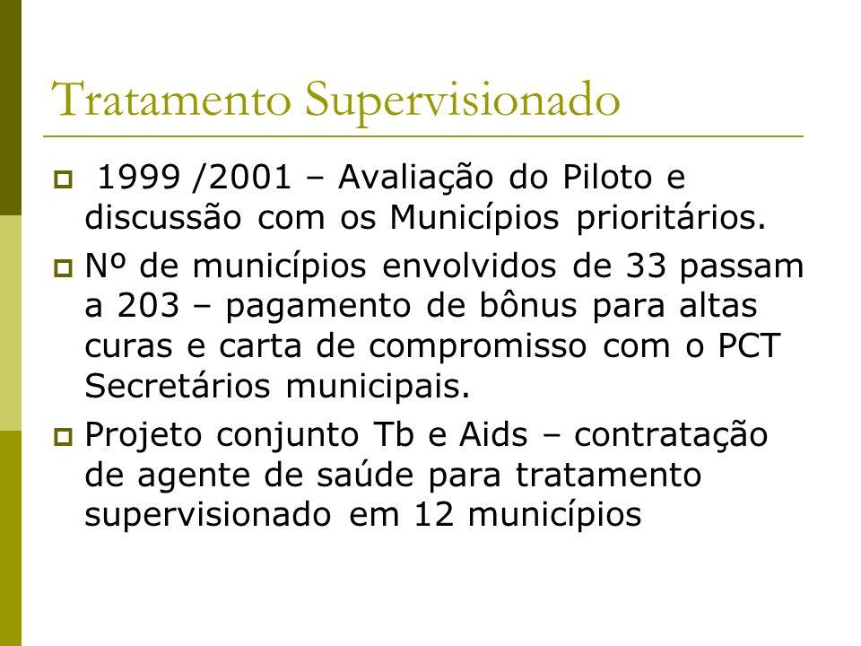 Tratamento Supervisionado 1999 /2001 – Avaliação do Piloto e discussão com os Municípios prioritários.