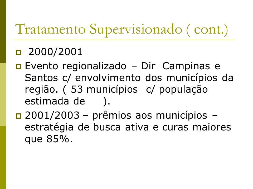 Tratamento Supervisionado ( cont.) 2000/2001 Evento regionalizado – Dir Campinas e Santos c/ envolvimento dos municípios da região.