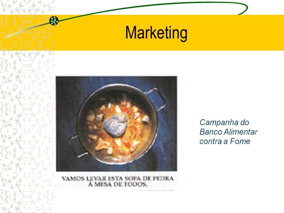 O contexto de Marketing As actividades de marketing Que produtos distribuir.