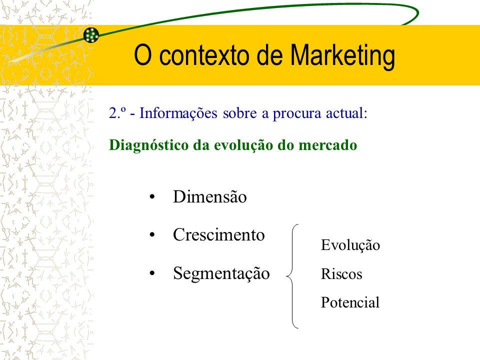 O contexto de Marketing 3.º - Clientela: Posicionamento da empresa/concorrência Processos de decisão de compra/segmento Necessidades, expectativas/segmento